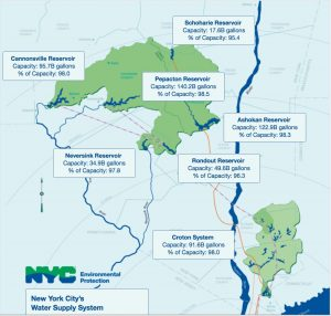 NYC Water Supply System map